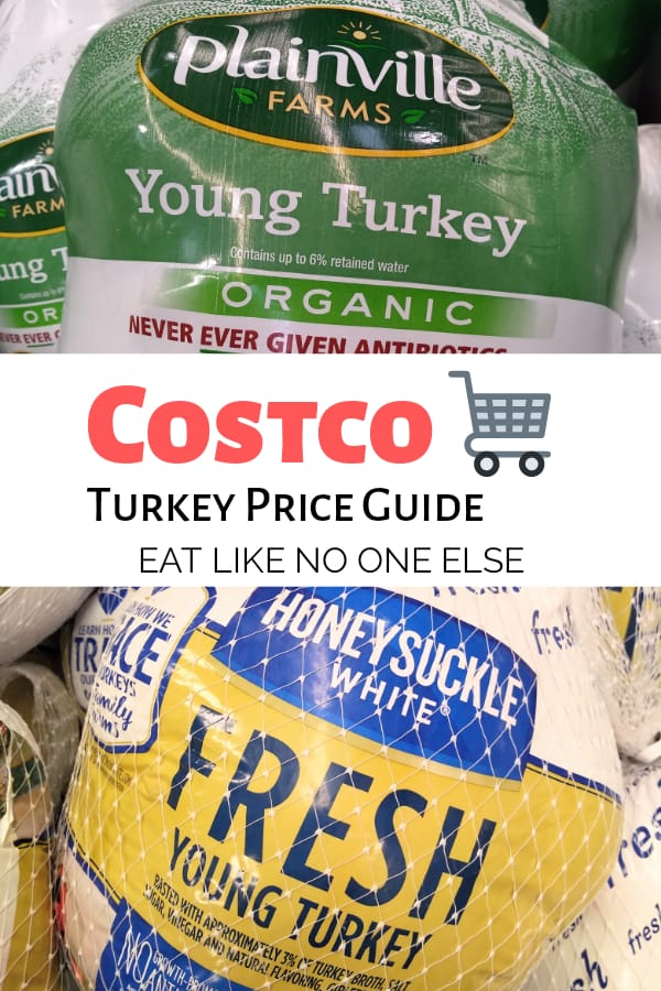 Costco Turkey Prices 2019