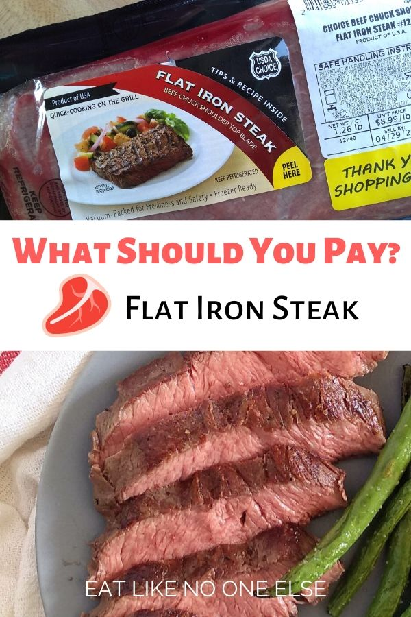 What Should You Pay? Flat Iron Steak  (those words in the middle) with a raw flat iron steak on top and a cooked one sliced underneath