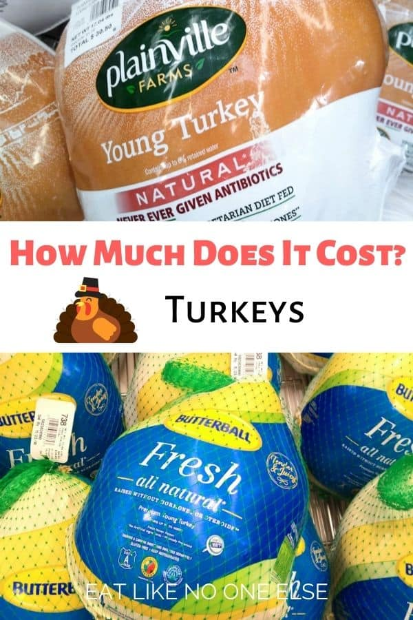 """A collage of turkeys at the grocery store with the words """"How Much Does it Cost - Turkeys"""" in the middle."""
